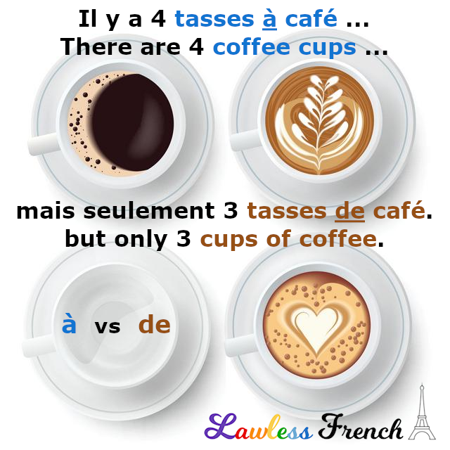 À vs de - French prepositions