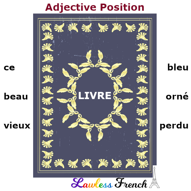 Position of French adjectives