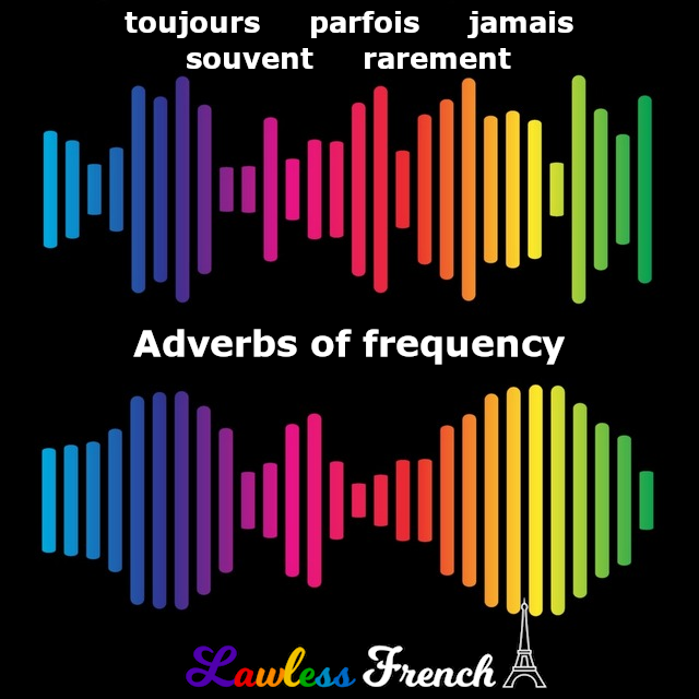 French adverbs of frequency