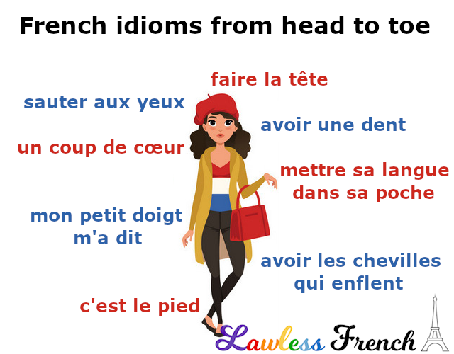 French body idioms