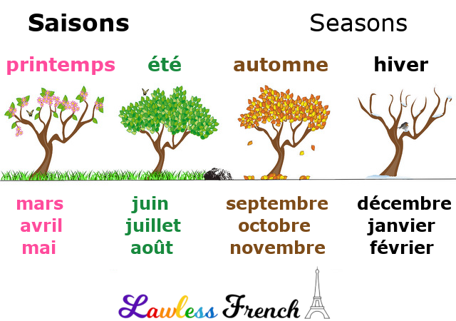 Le calendrier - French vocabulary
