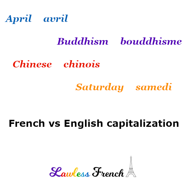 French capitalization