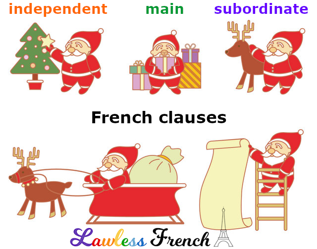 French Clauses - Grammar Lesson