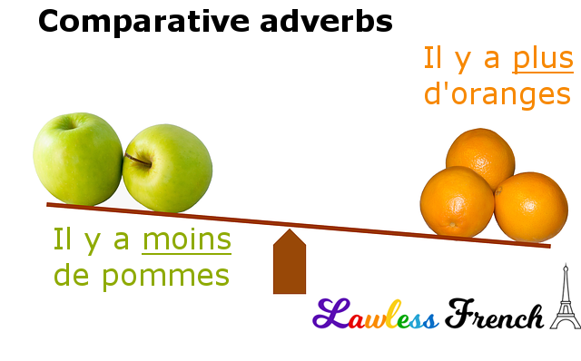 French comparatives