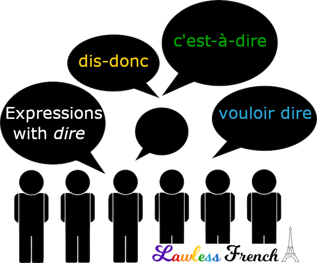 French expressions with dire