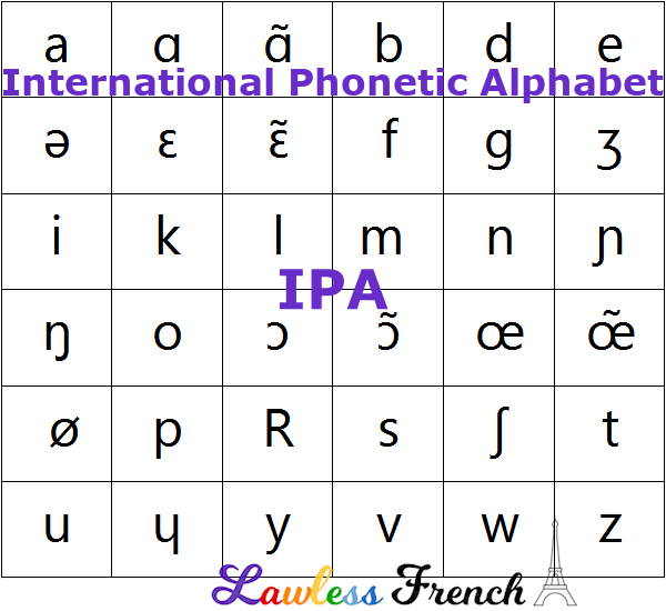 Ipa International Phonetic Alphabet French Pronunciation