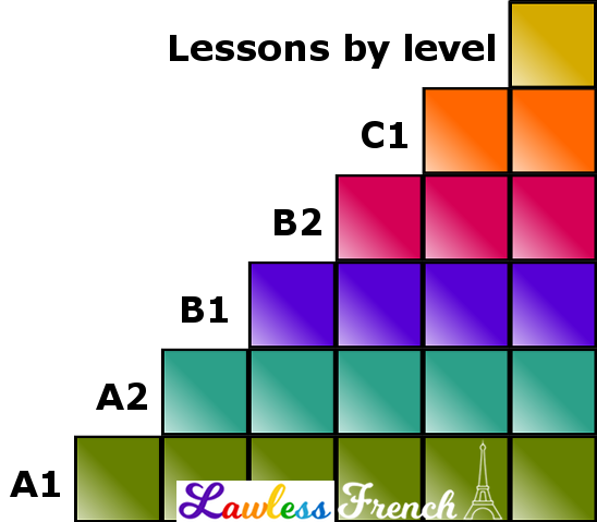 French Lessons - Level A1 - A2 - B1 - B2 - C1 - Lawless French