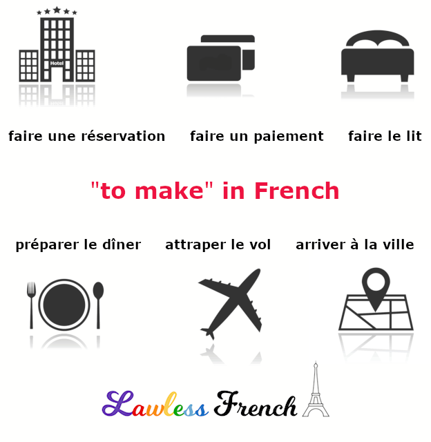 French verbs to make