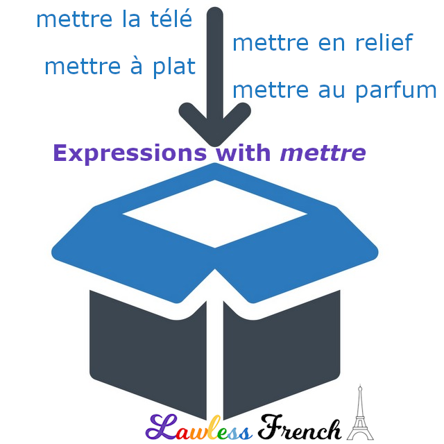 French expressions with mettre