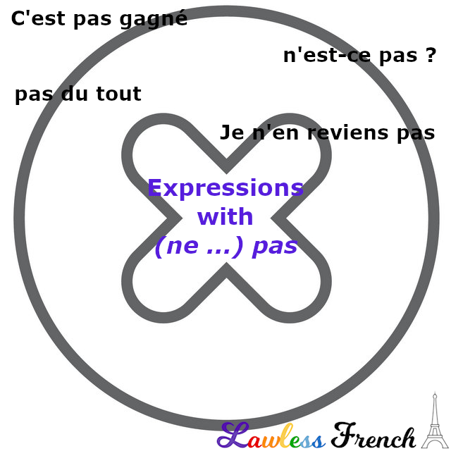 French expressions with ne pas