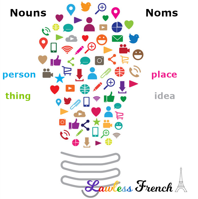 French nouns - Noms