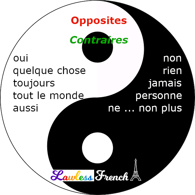 Contraires - French opposites