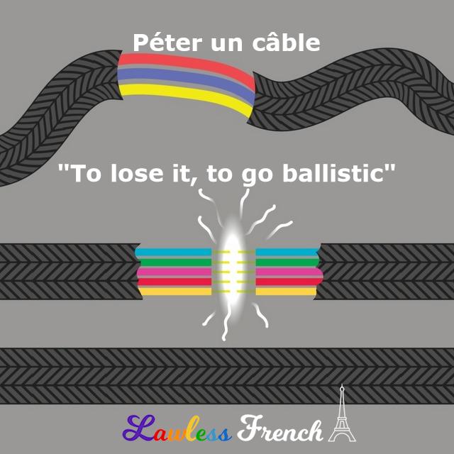 Péter un câble - French idiom