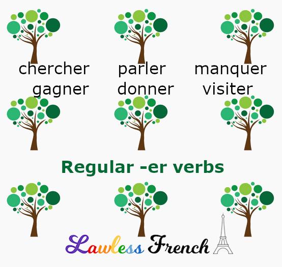 French regular -er verbs