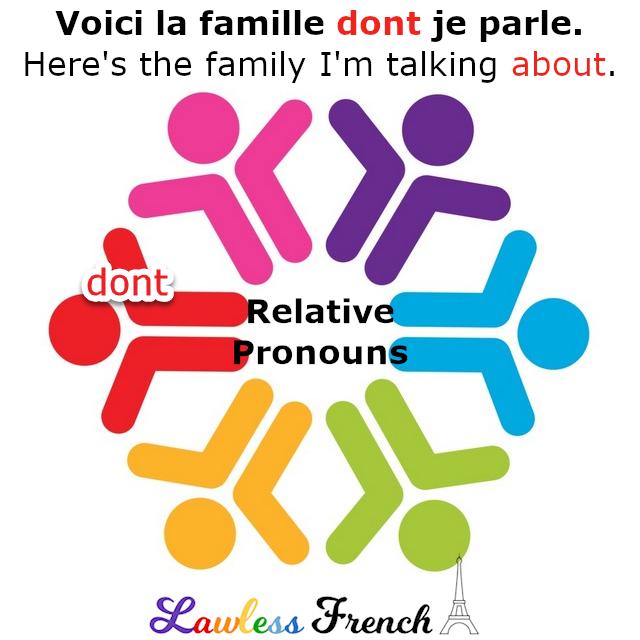 French relative pronoun dont
