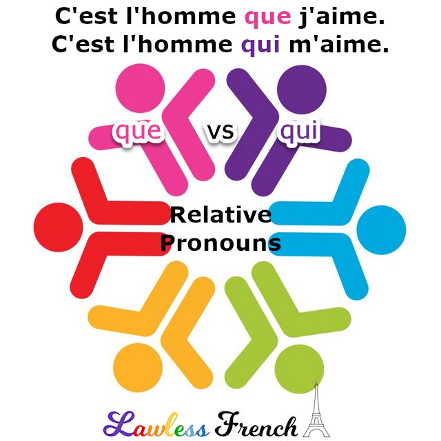 Que vs qui - French relative pronouns