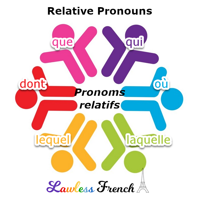 French relative pronouns