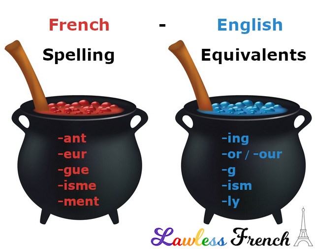 English French spelling patterns
