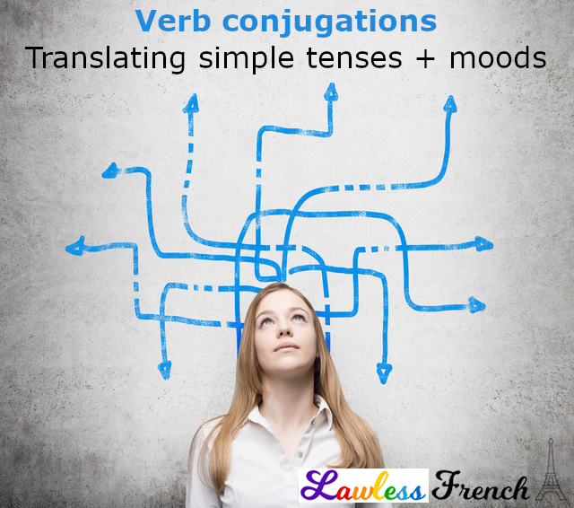 Translating simple French tenses and moods