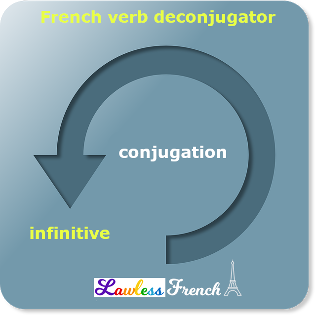 French verb deconjugator